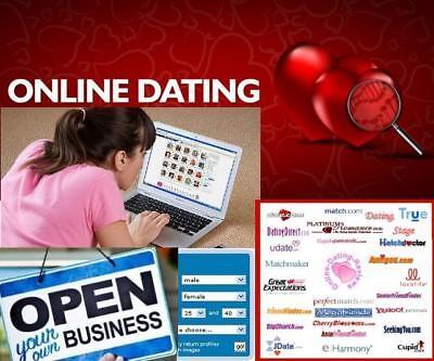 dating site ei sähkö postia