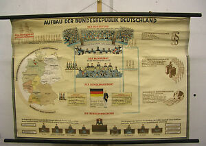 Poster for Construction School walls Federal Republic Germany BRD