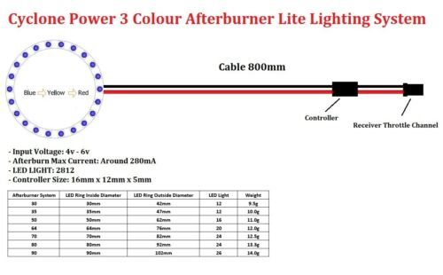 30mm Cyclone Power 3 Colour Led AfterBurner Lite Twin Lighting System