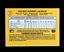miniature 2 - Bo Jackson 1987 Donruss The Rookies Baseball Card #14 KC Royals Near Mint-Mint