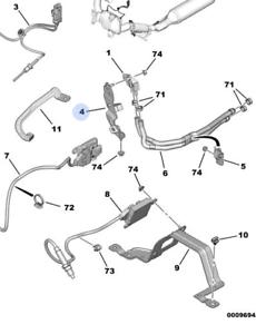 ORIGINAL Citroen Peugeot NOx-Sensor Lambdasonde 1.6 2.0 BlueHDi 9821120980