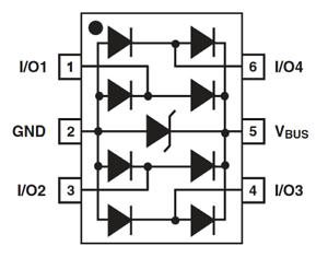 3x USB 9x STM USBLC6-4SC6Y 4-port ESD-Schutz bis 25000V RJ45