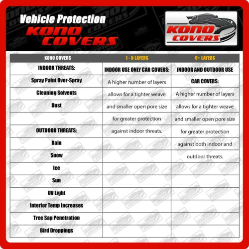 2010-2016 Buick Lacrosse CAR COVER ULTIMATE® HP 100/% All Season Custom-Fit