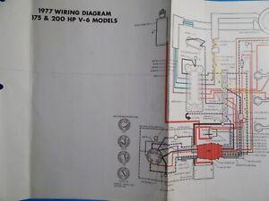 1977 johnson outboard motors 175hp 200hp v 6 models. Black Bedroom Furniture Sets. Home Design Ideas