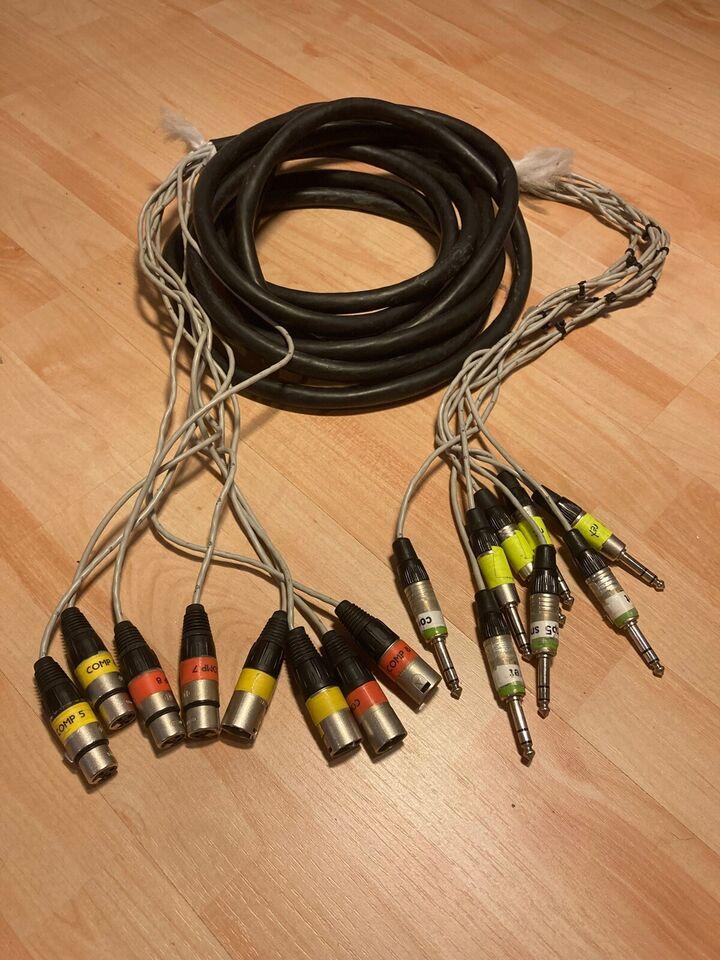 Multikabel, Neutrik 8 Kanaler