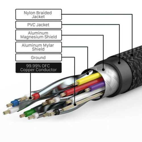 6FT 10FT 15FT Lot Braided USB 2.0 Cable Type A Male to Type B Male Printer Cable