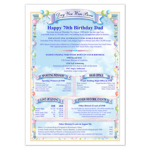 Image Is Loading Personalised 70th Birthday Gift 039 Day You Were