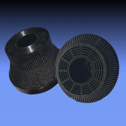 SPARSET 2 Aktivkohlefilter Kohle Filter passend für Abzugshaube Teka GFH 55