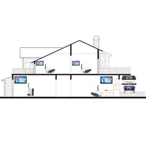 A11 Wireless AV Set 5.8G Funk Übertragung Transmitter 1 Sender 2x Empfänger 3RCA