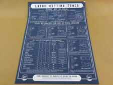 Atlas Press Co Lathe Cutting Tools Amp Design Chart Machinist Lathe Shop Poster