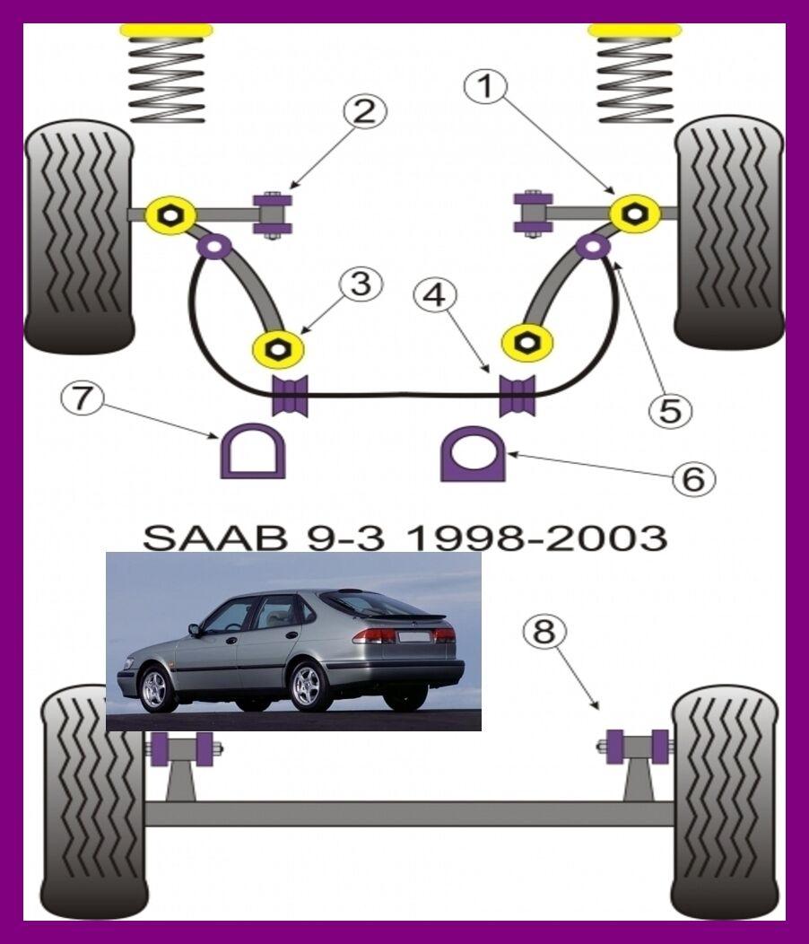 2 Saab 9-3 98'-02' Front tie bar rear bush Vehicle Parts ...