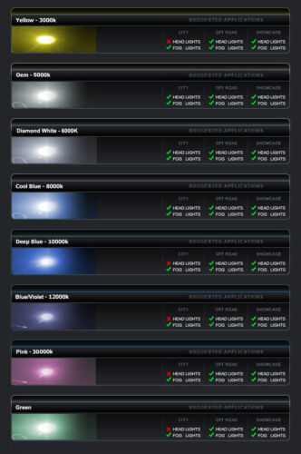 35Watt Slim 35w Xenon HID KIT H11 6000K white Headlight Conversion 6k H8 H9