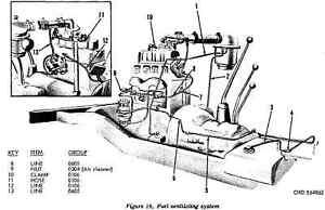 m38 jeep repair manual