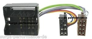 BMW-Car-Radio-Adapter-Cable-x5-e53-3er-e30-e36-e46-5er-e34-e39