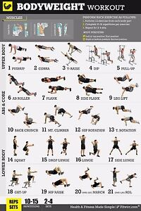 Image Is Loading Fitwirr Men 039 S Bodyweight Workout Poster 18X24