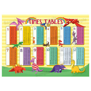 Times-Tables-Poster-Maths-Wall-Chart-Multiplications-Educational-Dinosaurs-Theme