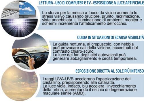 Occhiali COMPUTER o LETTURA TV  anti luce blu UV  Protezione Melanina smartphone