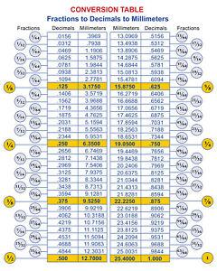 Fractions Decimals Millimeters Magnetic Conversion Chart For Cnc Shop Toolbox Ebay