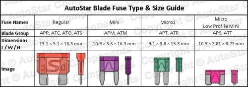 Holder ATM APM 12v 24v Add A Circuit Fuse Splice Piggy Back MINI Blade Tap 10