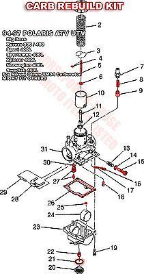 CARBURETOR CARB REBUILD KIT MAIN PILOT JET NEEDLE CLIP SOME SKI DOO MIKUNI  VM34 | eBay