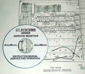 WAVETEK / CT Systems 3000B, Signal Generator, Operating & Service Manual