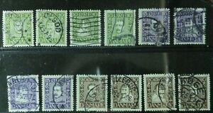 Denmark-SC-164-75-Used-Set-1924