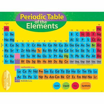 TREND enterprises States of Matter Learning Chart Inc 17 x 22