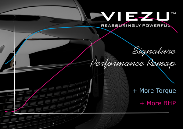 CITROËN DS4 Hatchback  1.6 BlueHDi 120 Diesel Performance tune and remap