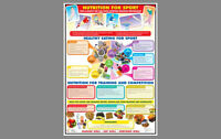 Nutrition For Sport Health And Fitness Professional Wall Chart Poster
