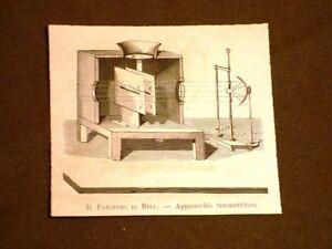 Invenzione-del-1880-Fotofono-di-Alexander-Graham-Bell-di-Edimburgo-Trasmettitore