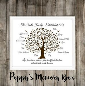 Family-Tree-Personalised-Word-Art-Christmas-Birthday-Anniversary-Mum-Gift-Print