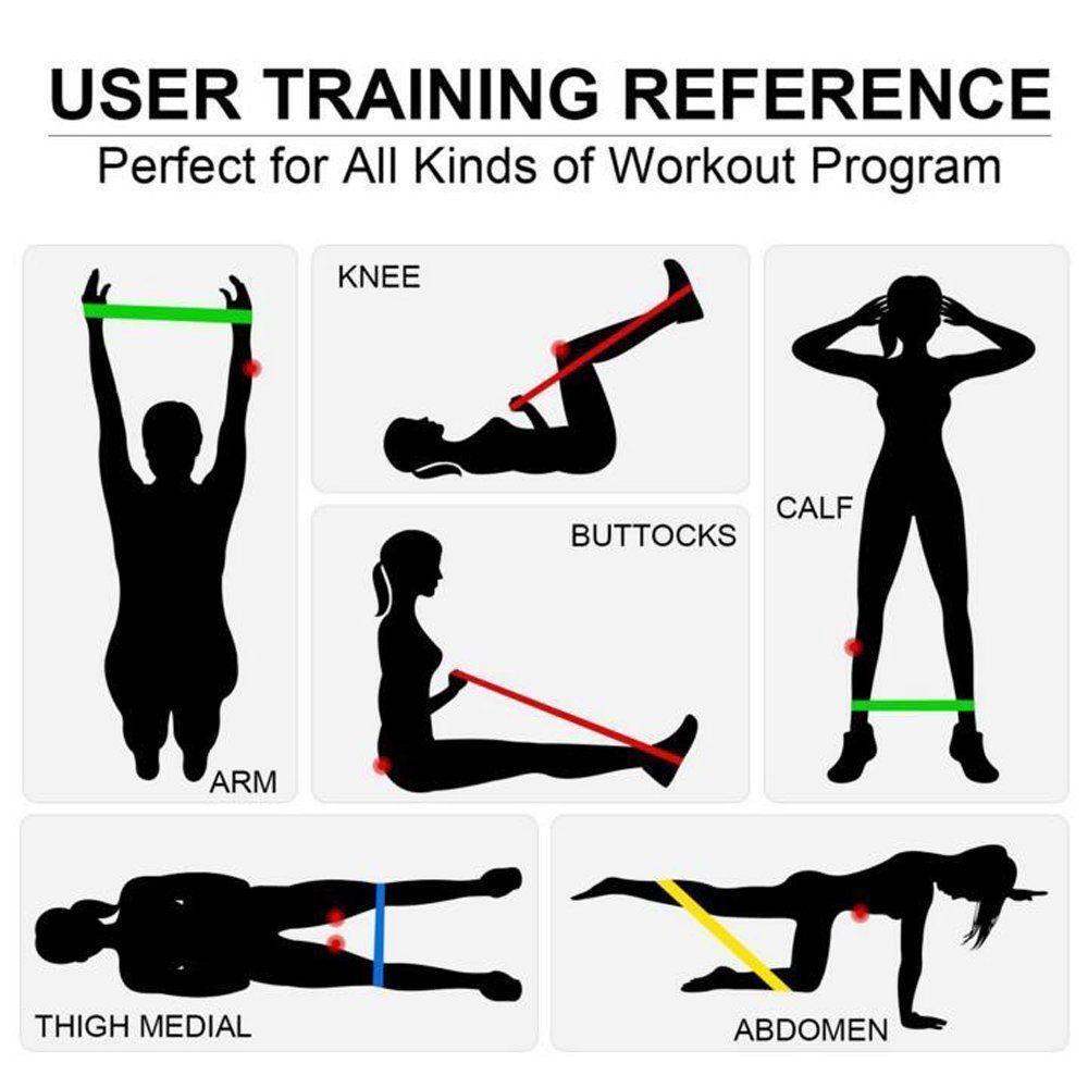 Yoga Résistance Boucle Stretch Bande Élastique Gym exercice fitness Latex Stretch Boucle Workout UK 0f51b6