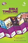 Mini Bible Timeline by Victoria Beech (Multiple copy pack, 2012)