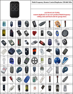 Multi-fréquence Fixe & Rolling Code Remote Control Duplicator 280-868 Mhz.-y Fixed & Rolling Code Remote Control Duplicator 280-868mhz. Fr-fr Afficher Le Titre D'origine