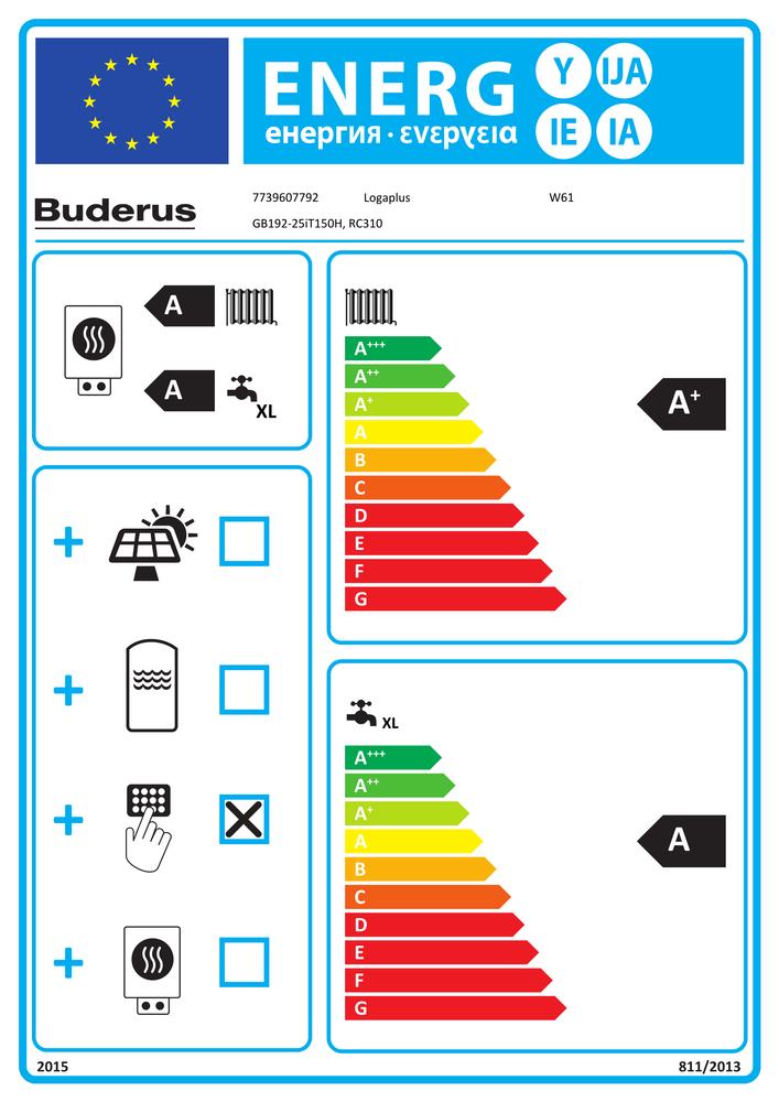 Buderus Logaplus-Paket W61 GB192-25iT150 sw RC310 2HK seitl. oben