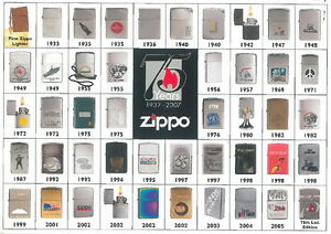 Zippo-Post-Card-034-75-Years-034
