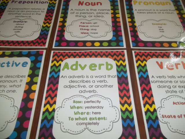 8 laminated Parts of Speech Classroom Anchor Chart Posters.  ELA Charts. 8x11.