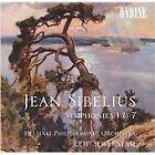 Jean Sibelius - Sibelius: Symphonies Nos. 1 & 7 (2002)