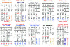 1979 Statis Pro Baseball Advanced PDF