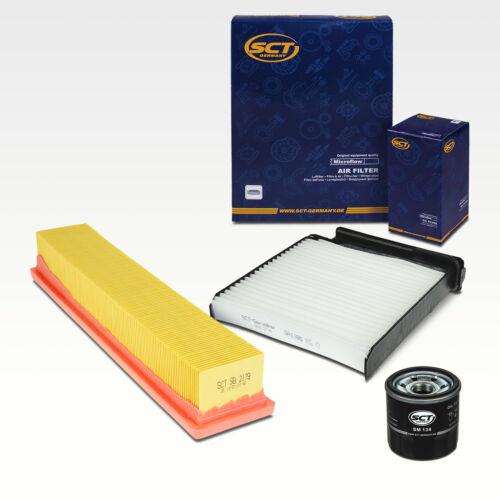 /> Clio II 16v bb0//1//2//cb0//1//2 1,2 75ps paquete de inspección Renault año 08//04