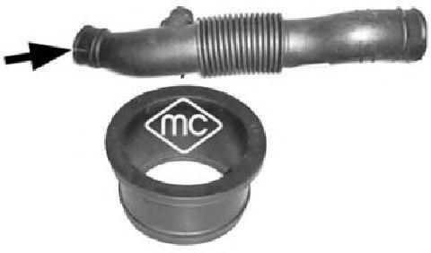 Manicotto Flessibile Alimentazione aria Metalcaucho 06024 SMART