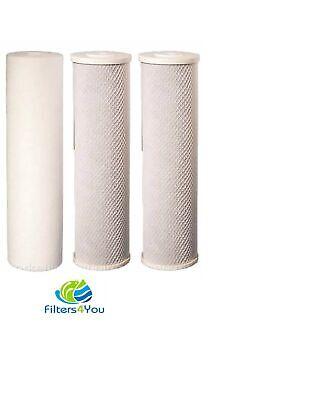 Deltech 8101HFD Compatible Filter Element by Millennium-Filters