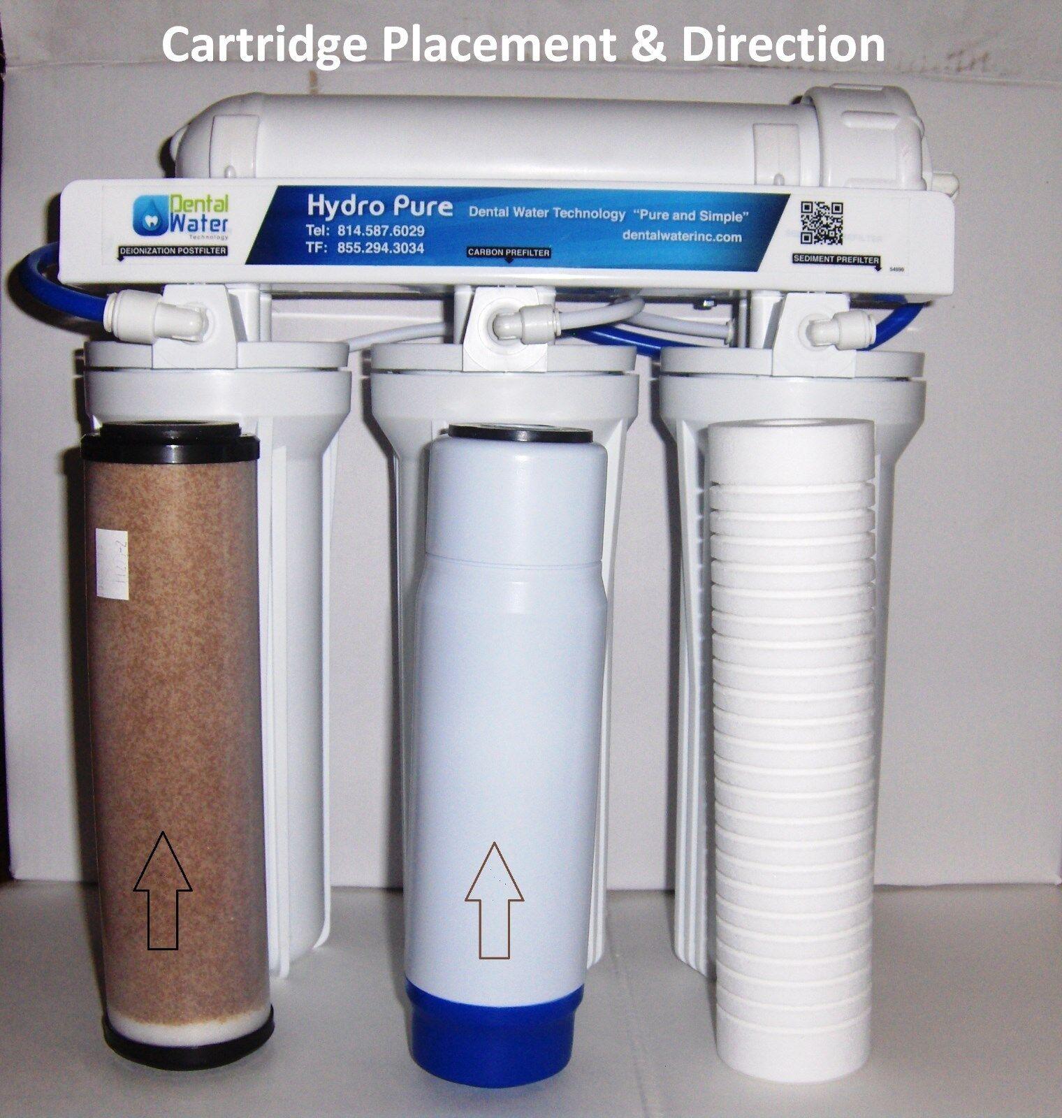 Hydro-Pure Filtre à Eau annuelle Kit