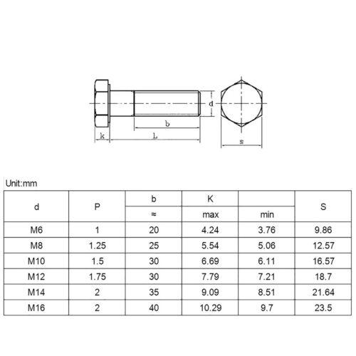 Sechskantschrauben 12.9 Stahl M6//8//10//12//14//16 Vollgewinde Schrauben DIN 933