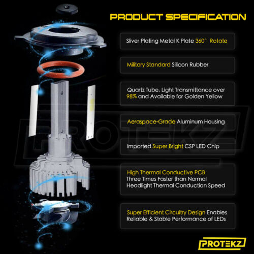 Protekz 9006 HB4 LED Headlight Bulbs Kit Low Beam 6000K 1500W 225000LM White