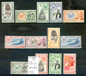 Sierra Leone 1961 Independance set to £1 fine unmounted mint (2021/01/12#02)
