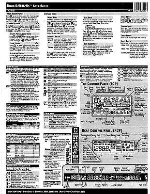 CheatSheet Nikon D2H Laminated Mini Manual - Put one in your camera bag  today! 186562000532   eBay