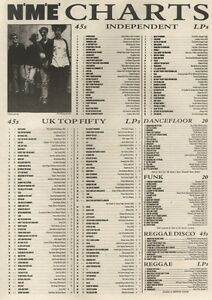 NME-CHARTS-FOR-23-3-1985-PHIL-COLLINS-PHILLIP-BAILEY-EASY-LOVER-WAS-NO-1