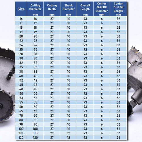 16-120mm TCT Carbide Hole Saw Metal Cutter Drill Bit HSS Wood Alloy Cutting UK