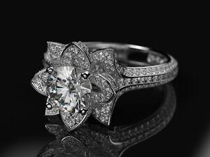 How Do Ring Sizes Work?